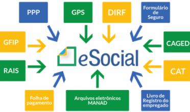 eSocial: Multas já são uma realidade