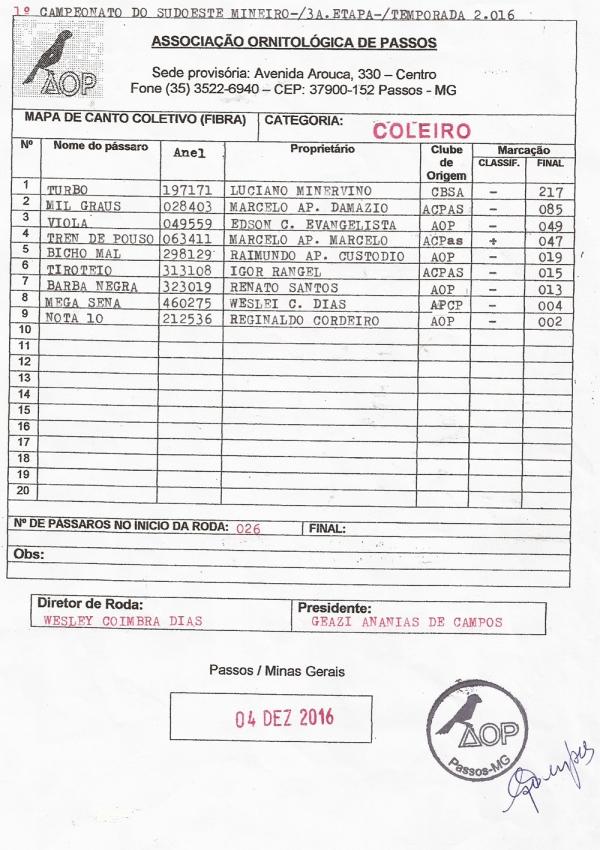 1º Campeonato do Sudoeste Mineiro - Terceira Etapa - Coleiro