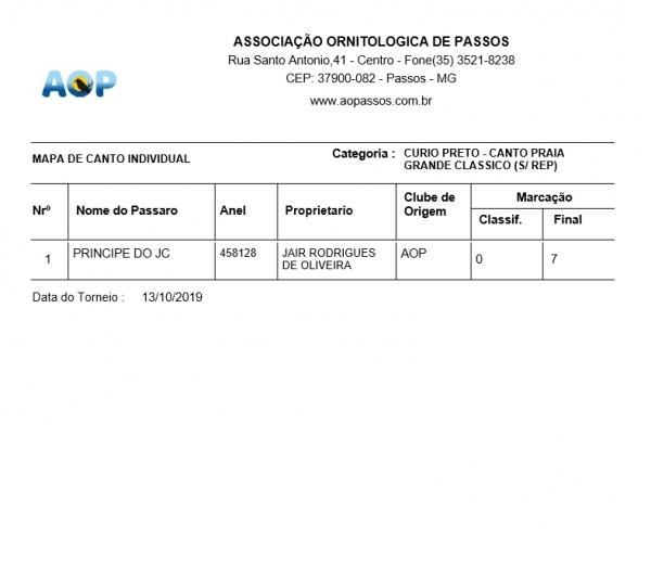 Curio Preto