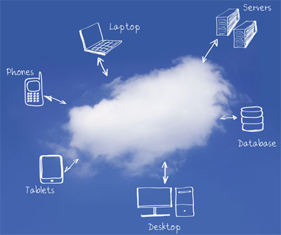 Email Cloud Services