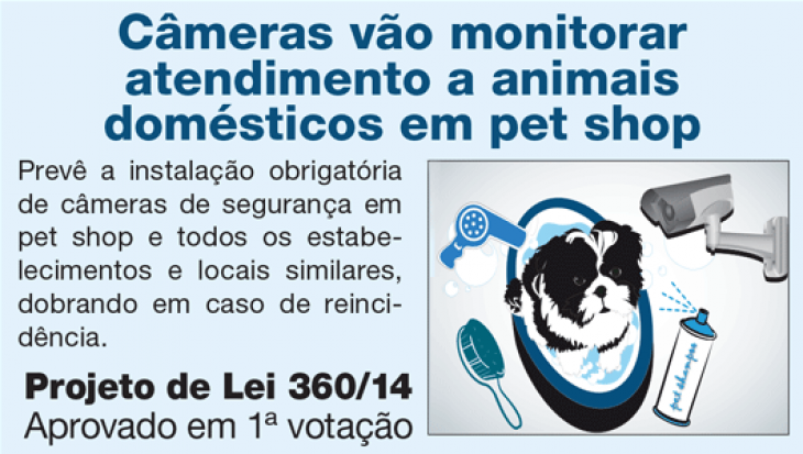 Câmeras vão monitorar atendimento a animais domésticos em pet shops