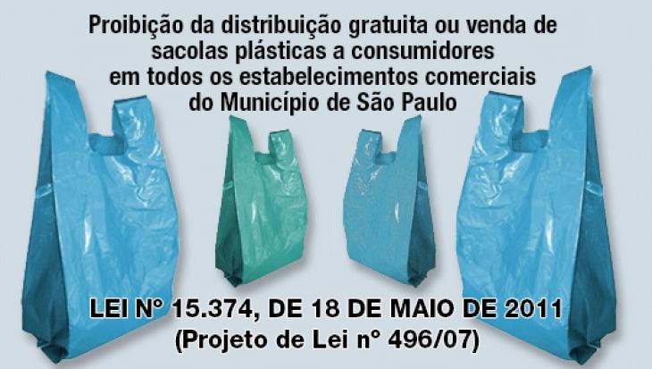 Proibição da distribuição gratuita ou venda de sacolas plásticas