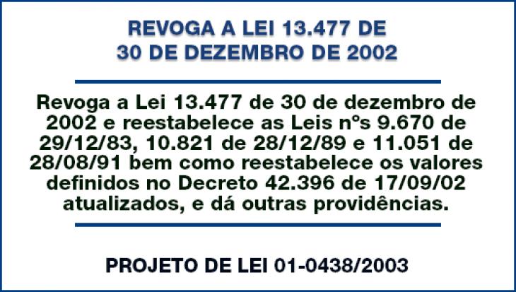 Revoga a Lei 13.477 de 30 de dezembro de 2002