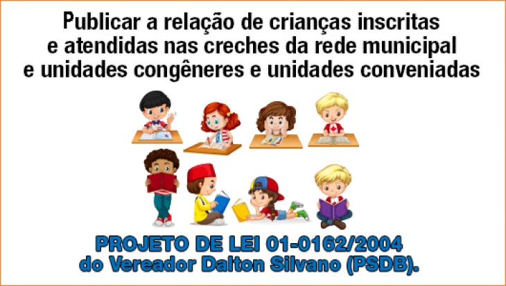 Publicar a relação de crianças inscritas e atendidas nas creches da rede municipal e unidades congêneres e unidades conveniadas
